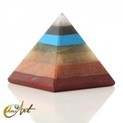 Pirámide con las piedras de los chakras